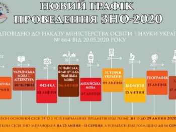 НОВИЙ ГРАФІК ПРОВЕДЕННЯ ЗНО-2020