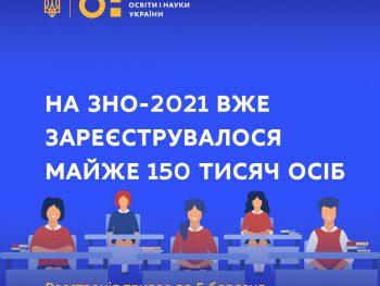 НА ЗНО-2021 ВЖЕ ЗАРЕЄСТРУВАЛОСЯ МАЙЖЕ 150 ТИСЯЧ ОСІБ